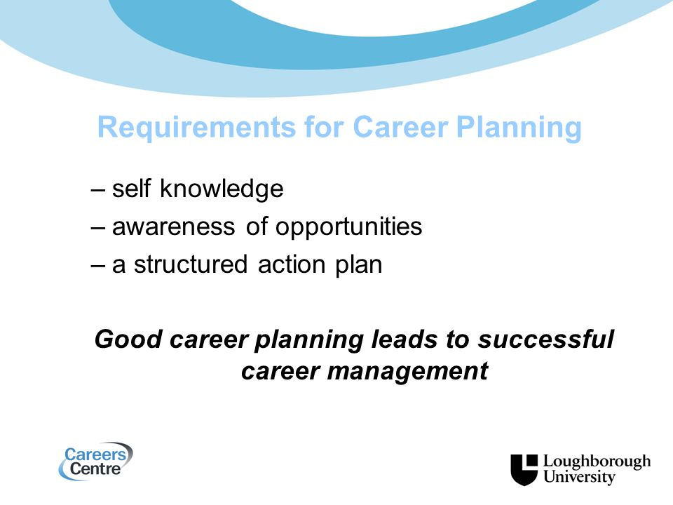 Requirements for Career Planning –self knowledge –awareness of opportunities –a structured action plan Good career planning leads to successful career management