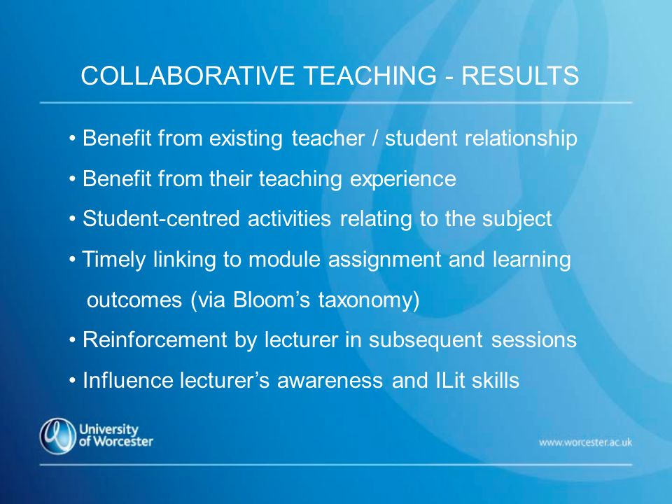 Benefit from existing teacher / student relationship Benefit from their teaching experience Student-centred activities relating to the subject Timely linking to module assignment and learning outcomes (via Blooms taxonomy) Reinforcement by lecturer in subsequent sessions Influence lecturers awareness and ILit skills COLLABORATIVE TEACHING - RESULTS