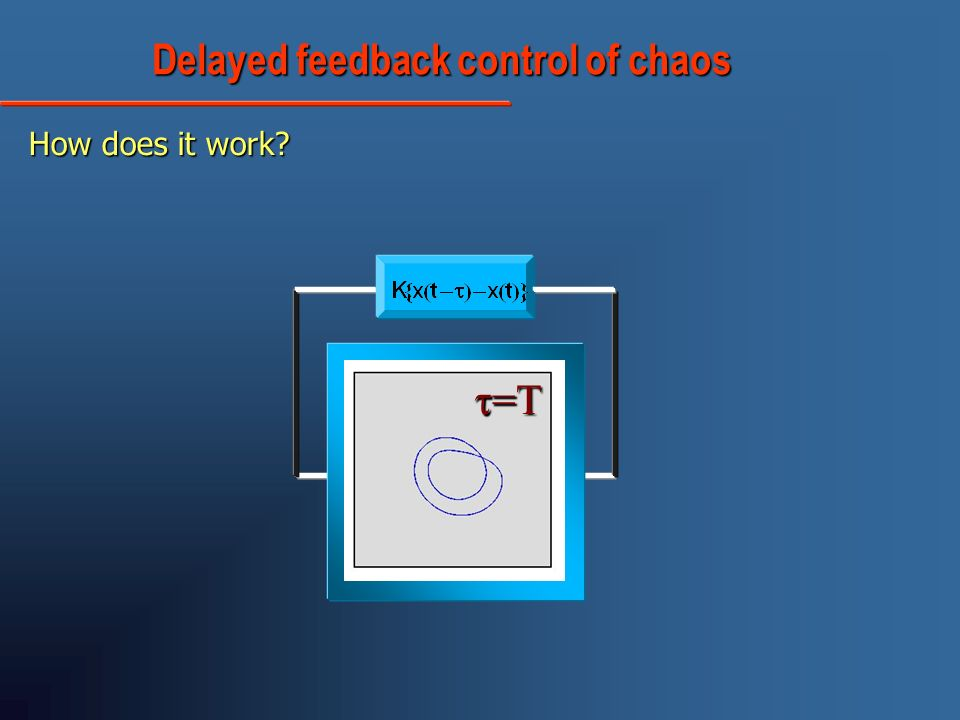 Delayed feedback control of chaos Delayed feedback control of chaos = =T =T How does it work?
