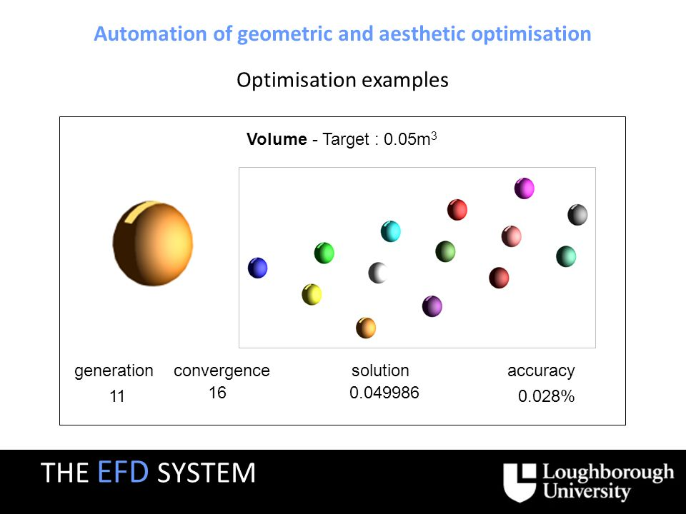 Automation of geometric and aesthetic optimisation Volume - Target : 0.05m 3 0.049986 110.028% 16 solutiongenerationaccuracyconvergence Optimisation examples THE EFD SYSTEM