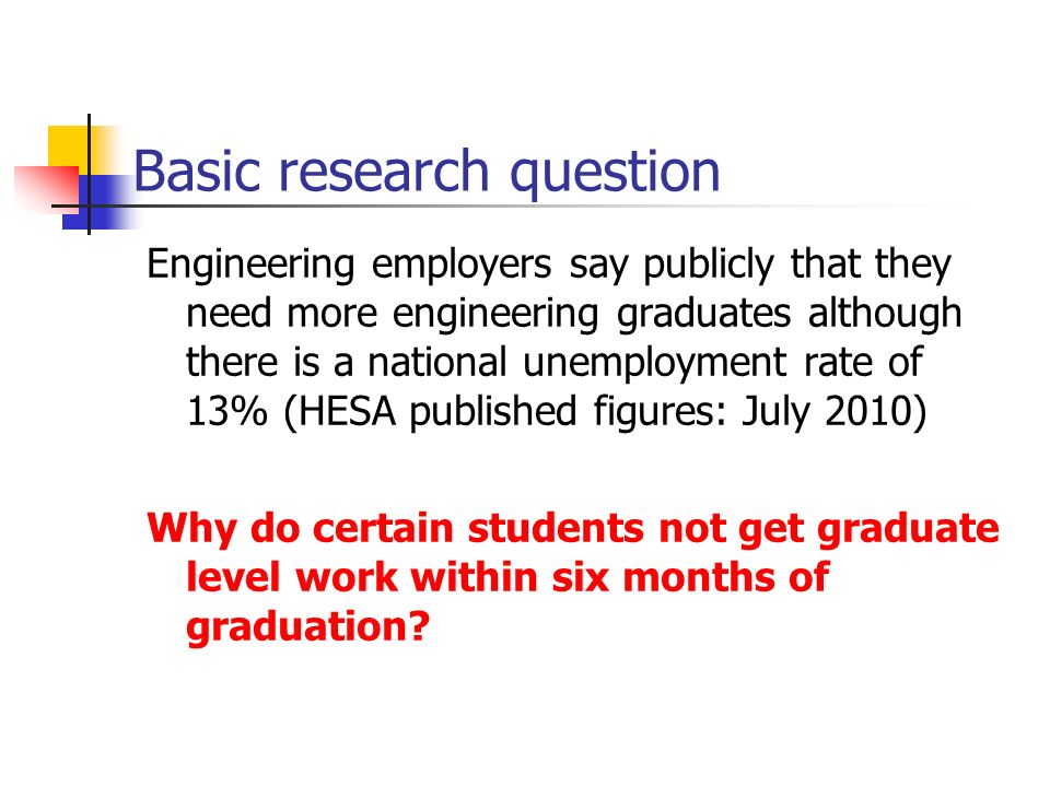 Potential reasons for unemployment Students put off looking for a graduate level job until after graduation Academic and personal skills/attributes Mismatch between jobs sought and skills/attributes Wanting a job in a particular region of the country where there are few engineering jobs Graduating in a branch of engineering where there is currently a downturn Set out to gather qualitative evidence from recent graduates