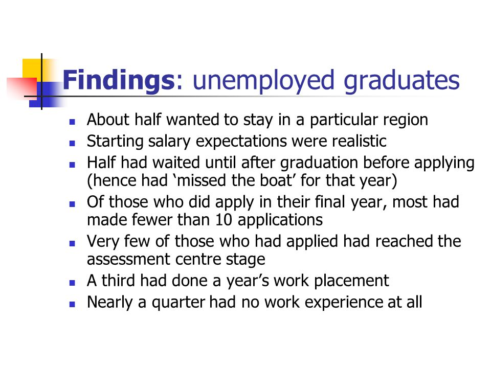 Findings: unemployed graduates About half wanted to stay in a particular region Starting salary expectations were realistic Half had waited until after graduation before applying (hence had missed the boat for that year) Of those who did apply in their final year, most had made fewer than 10 applications Very few of those who had applied had reached the assessment centre stage A third had done a years work placement Nearly a quarter had no work experience at all