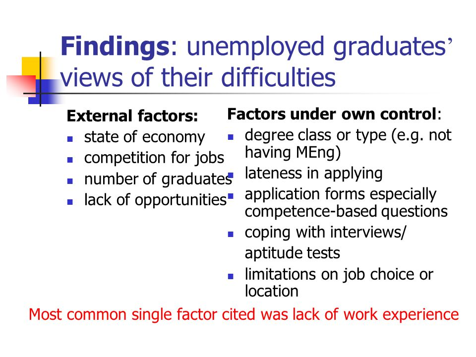 Project outcomes Student Guide: employers views on engineering graduates Report to House of Lords Science and Technology Sub-Committee for the Inquiry into Higher Education in STEM Subjects Presentation to Engineering Professors Council Annual Congress, April 2012 (Leicester)