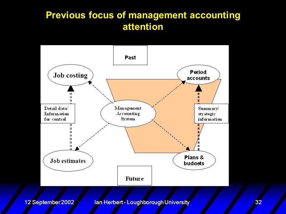 12 September 2002Ian Herbert - Loughborough University32 Previous focus of management accounting attention Job costing Job estimates