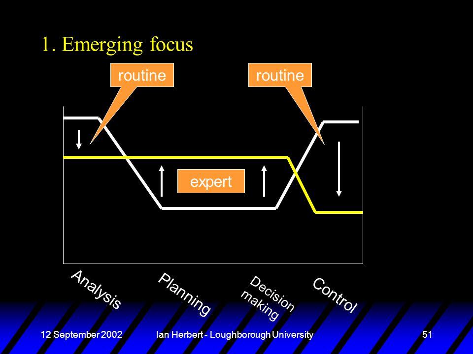12 September 2002Ian Herbert - Loughborough University51 1. Emerging focus Analysis Planning Decision making Control routine expert