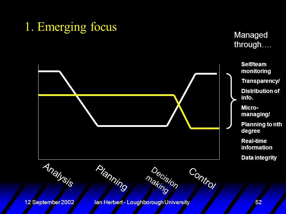 12 September 2002Ian Herbert - Loughborough University52 1. Emerging focus Analysis Planning Decision making Control Self/team monitoring Transparency