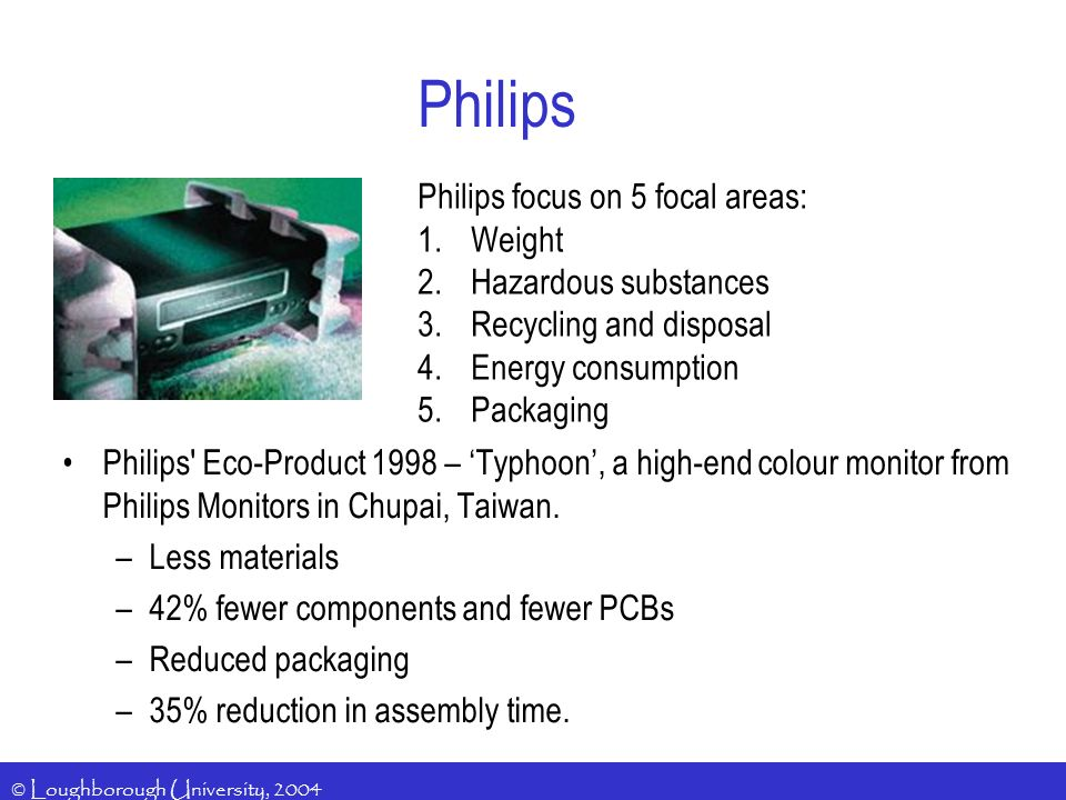 © Loughborough University, 2004 Philips Philips' Eco-Product 1998 – Typhoon, a high-end colour monitor from Philips Monitors in Chupai, Taiwan. –Less