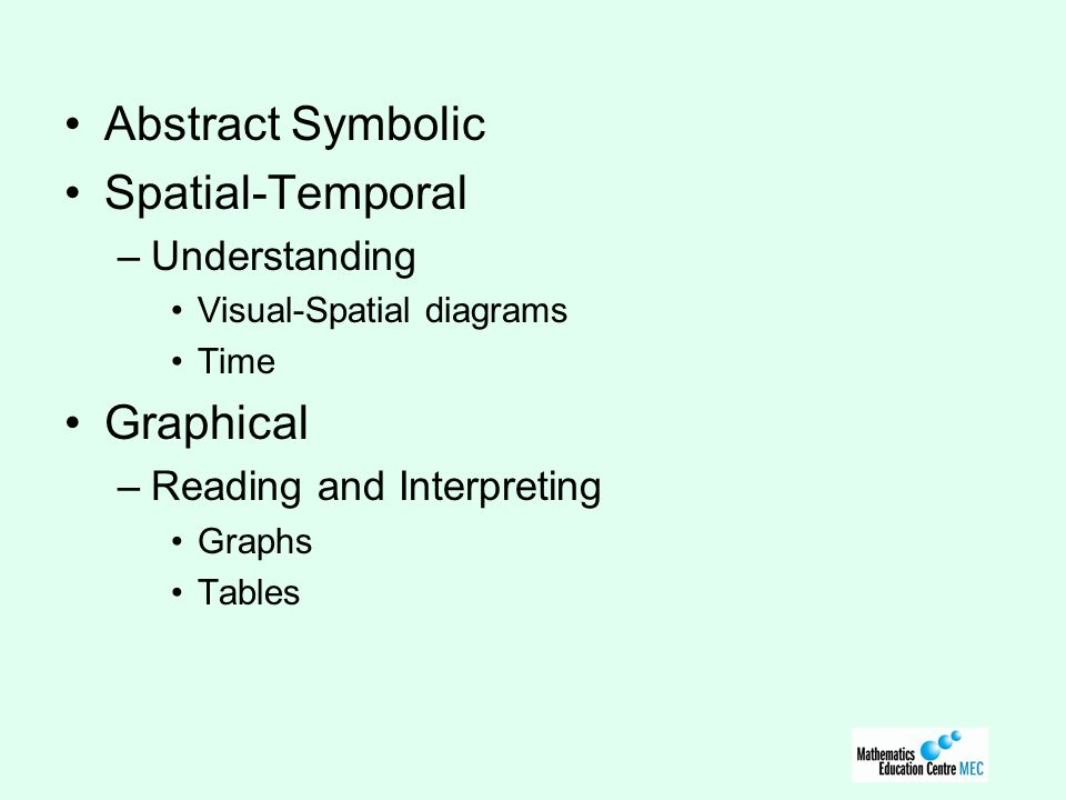 Abstract Symbolic Spatial-Temporal –Understanding Visual-Spatial diagrams Time Graphical –Reading and Interpreting Graphs Tables