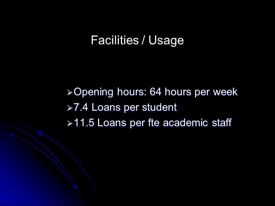 Facilities / Usage Opening hours: 64 hours per week Opening hours: 64 hours per week 7.4 Loans per student 7.4 Loans per student 11.5 Loans per fte academic staff 11.5 Loans per fte academic staff