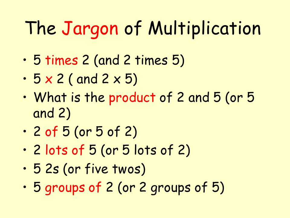 The Jargon of Subtraction 7 take away 3 What is left if I take 3 from 7 ? 7 - 3 What is the difference between 3 and 7 ? (or 7 and 3) What is 3 less t