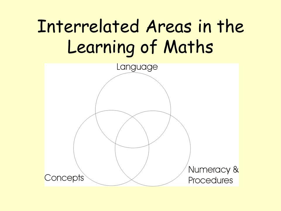 The Language of Maths Stuart de Boer Teacher Dyslexia Action