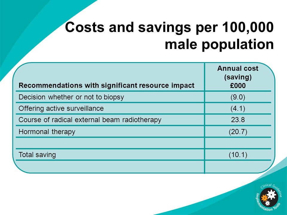 Costs and savings per 100,000 male population Recommendations with significant resource impact Annual cost (saving) £000 Decision whether or not to bi