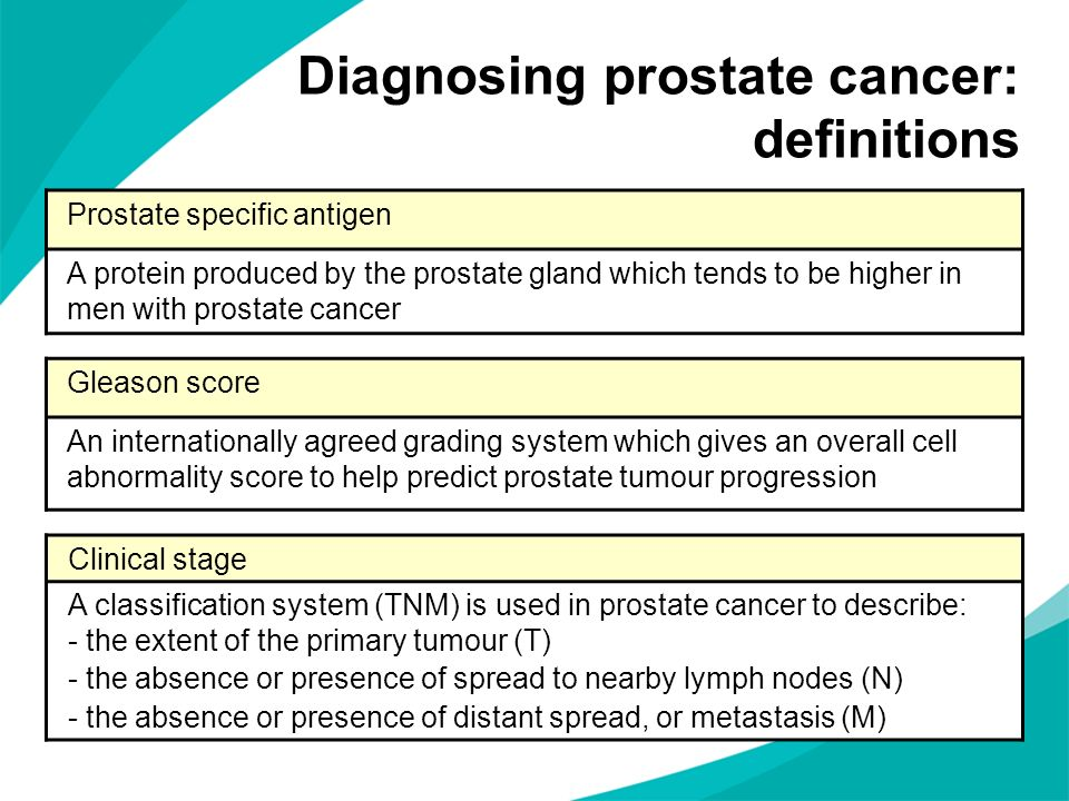 Diagnosing prostate cancer: biopsy To help men decide, healthcare professionals should discuss with them their: - prostate specific antigen (PSA) level - digital rectal examination (DRE) findings - comorbidities - risk factors (age/ethnicity/family history) - history of a previous negative biopsy Serum PSA alone should not automatically lead to biopsy, as it is a poor discriminator of the presence of cancer
