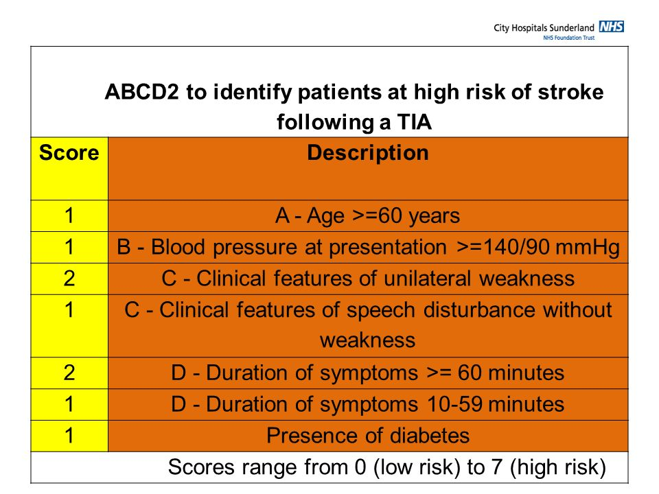 ABCD2 to identify patients at high risk of stroke following a TIA ScoreDescription 1A - Age >=60 years 1B - Blood pressure at presentation >=140/90 mm