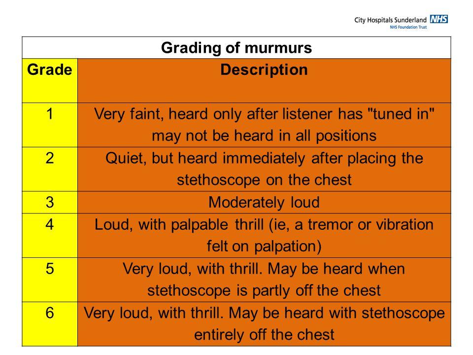 Grading of murmurs GradeDescription 1 Very faint, heard only after listener has
