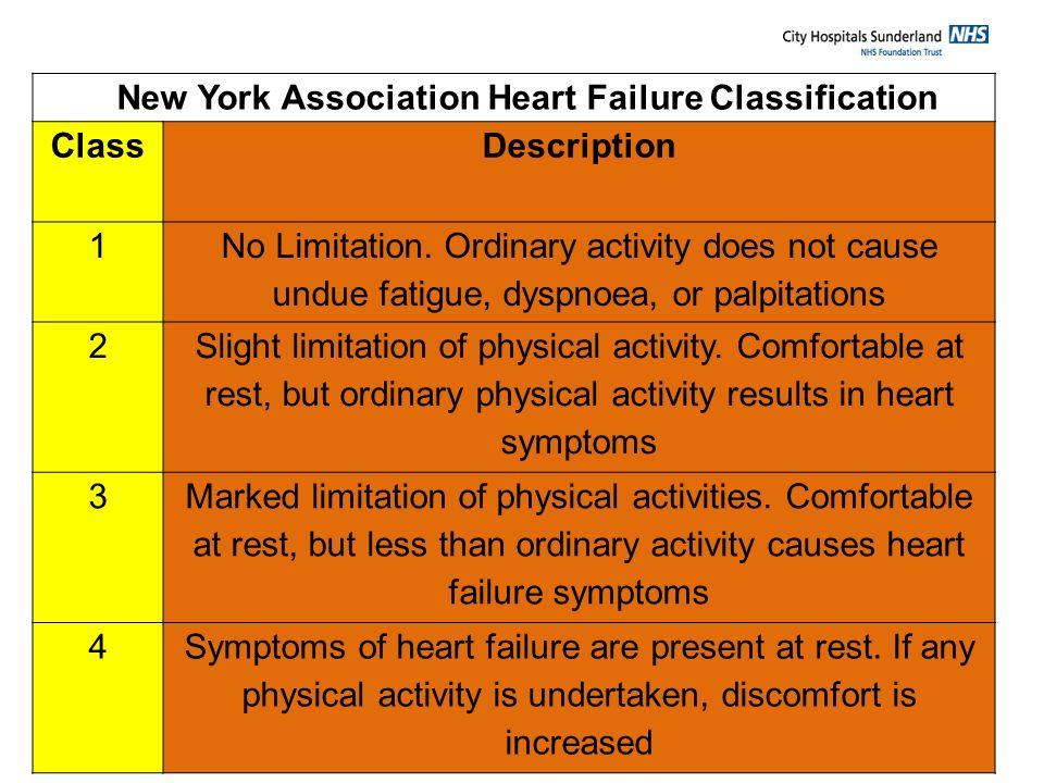 New York Association Heart Failure Classification ClassDescription 1 No Limitation. Ordinary activity does not cause undue fatigue, dyspnoea, or palpi