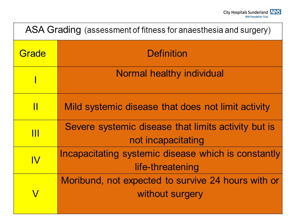 ASA Grading (assessment of fitness for anaesthesia and surgery) Grade Definition I Normal healthy individual IIMild systemic disease that does not lim