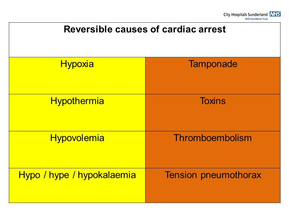 Reversible causes of cardiac arrest HypoxiaTamponade HypothermiaToxins HypovolemiaThromboembolism Hypo / hype / hypokalaemiaTension pneumothorax
