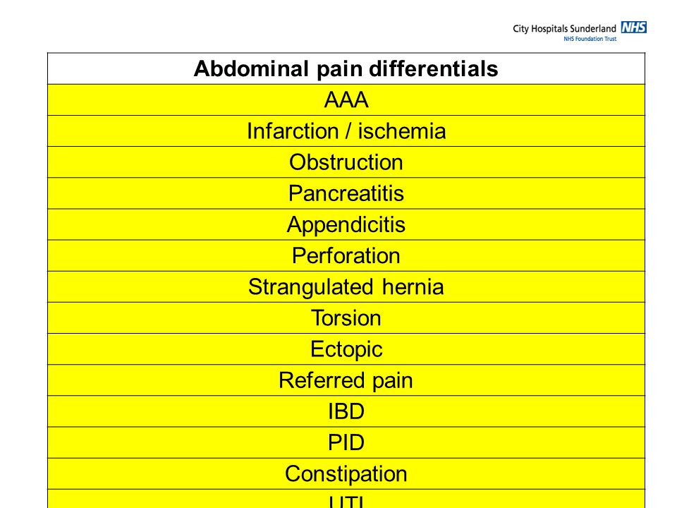 Abdominal pain differentials AAA Infarction / ischemia Obstruction Pancreatitis Appendicitis Perforation Strangulated hernia Torsion Ectopic Referred