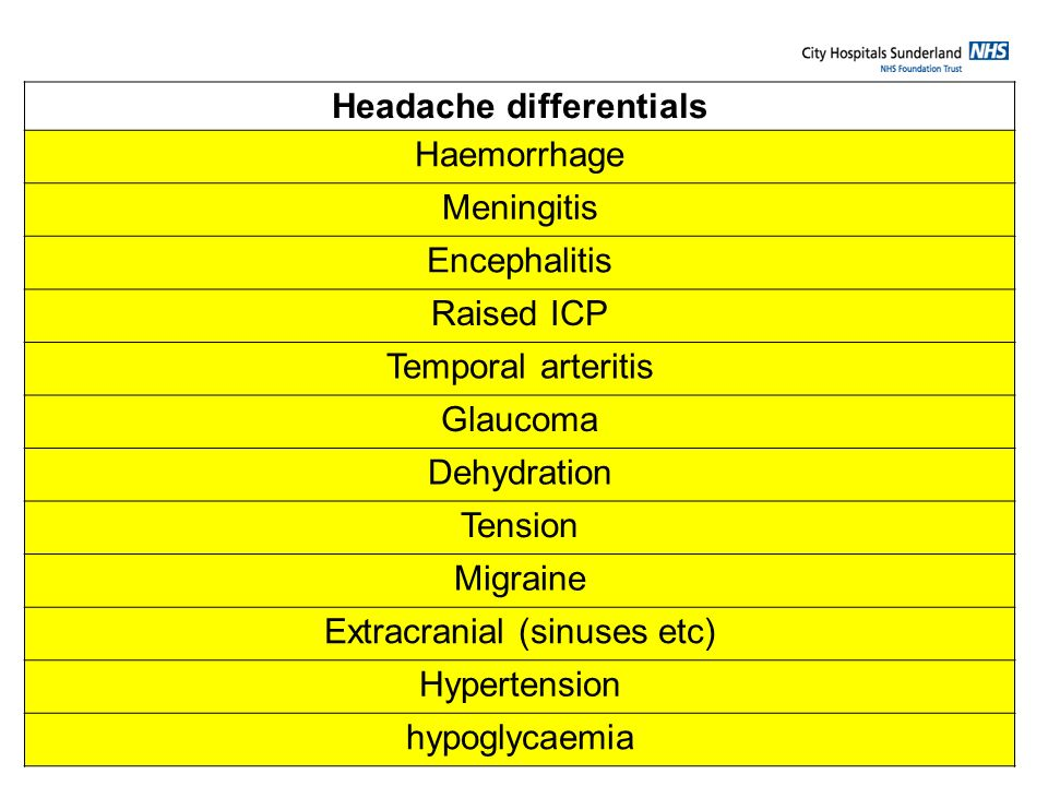 Headache differentials Haemorrhage Meningitis Encephalitis Raised ICP Temporal arteritis Glaucoma Dehydration Tension Migraine Extracranial (sinuses e
