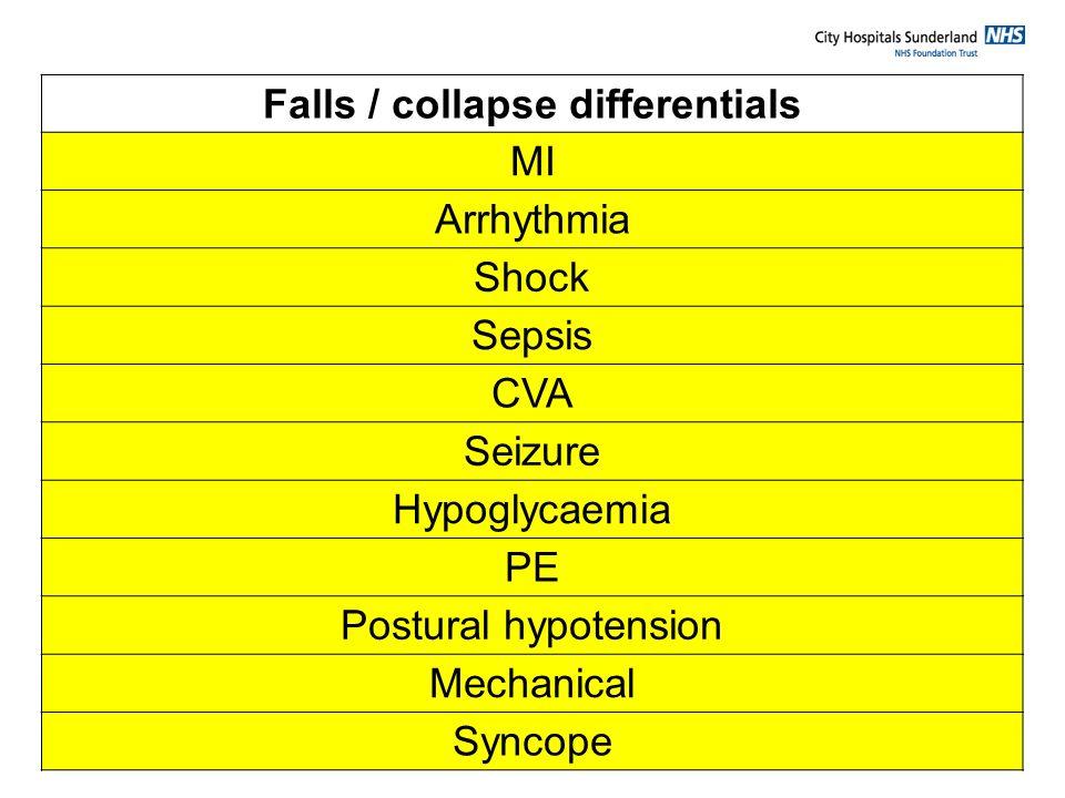 Falls / collapse differentials MI Arrhythmia Shock Sepsis CVA Seizure Hypoglycaemia PE Postural hypotension Mechanical Syncope