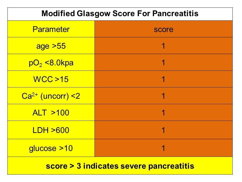 Modified Glasgow Score For Pancreatitis Parameterscore age >551 pO 2 <8.0kpa1 WCC >151 Ca 2+ (uncorr) <21 ALT >1001 LDH >6001 glucose >101 score > 3 i