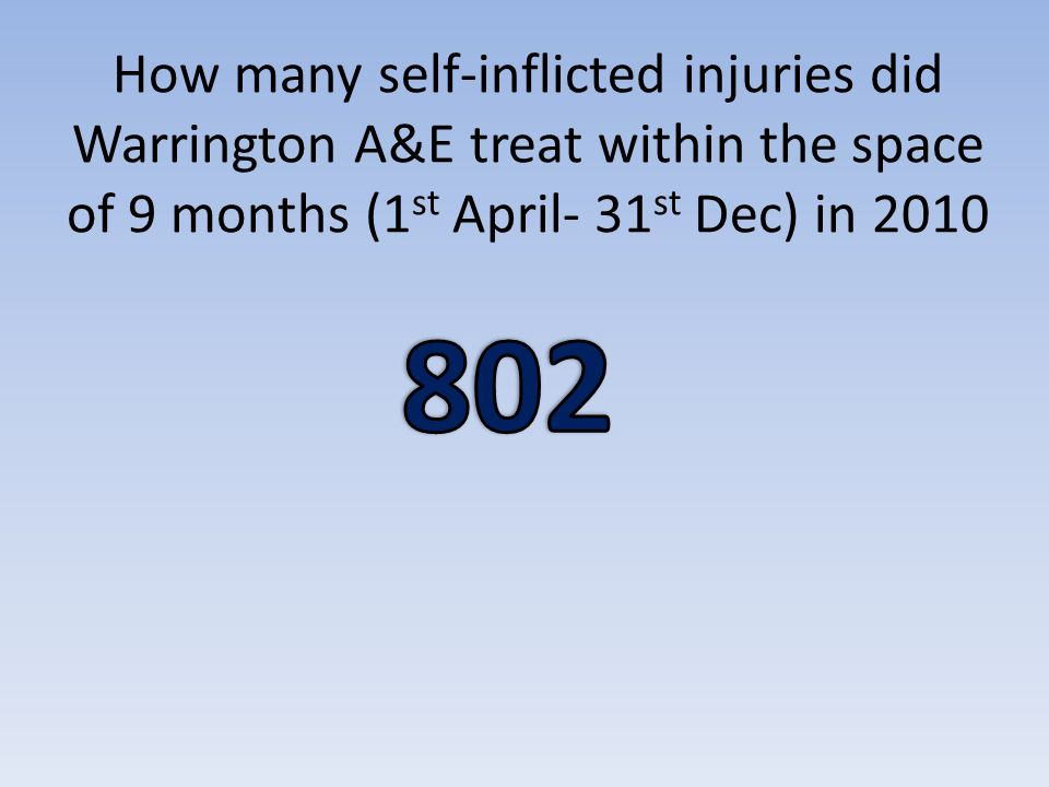 How many self-inflicted injuries did Warrington A&E treat within the space of 9 months (1 st April- 31 st Dec) in 2010