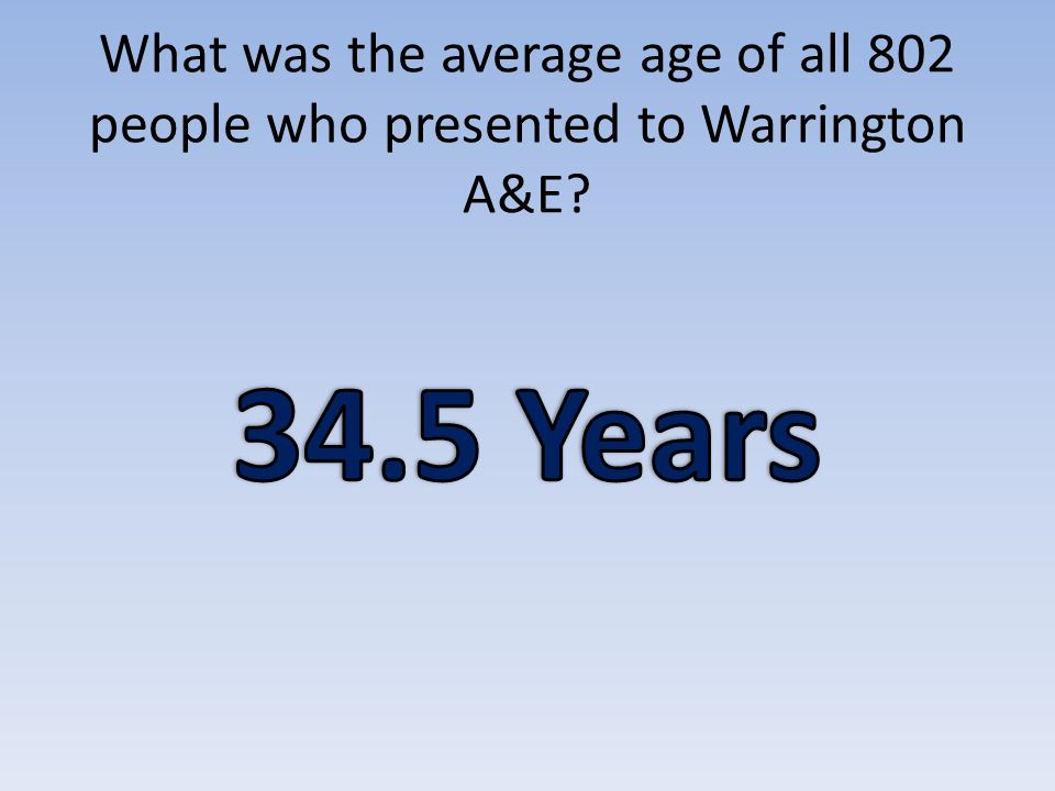 What was the average age of all 802 people who presented to Warrington A&E