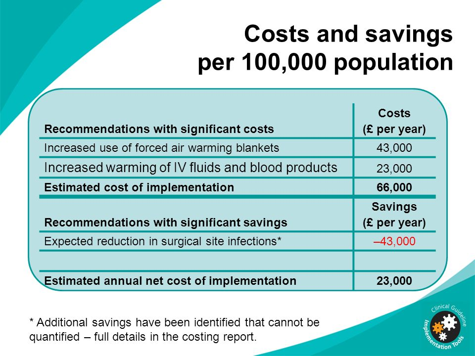 Costs and savings per 100,000 population Recommendations with significant costs Costs (£ per year) Increased use of forced air warming blankets43,000 Increased warming of IV fluids and blood products 23,000 Estimated cost of implementation66,000 Recommendations with significant savings Savings (£ per year) Expected reduction in surgical site infections*–43,000 Estimated annual net cost of implementation23,000 * Additional savings have been identified that cannot be quantified – full details in the costing report.
