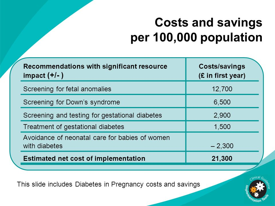 Costs and savings per 100,000 population Recommendations with significant resource impact (+/- ) Costs/savings (£ in first year) Screening for fetal a