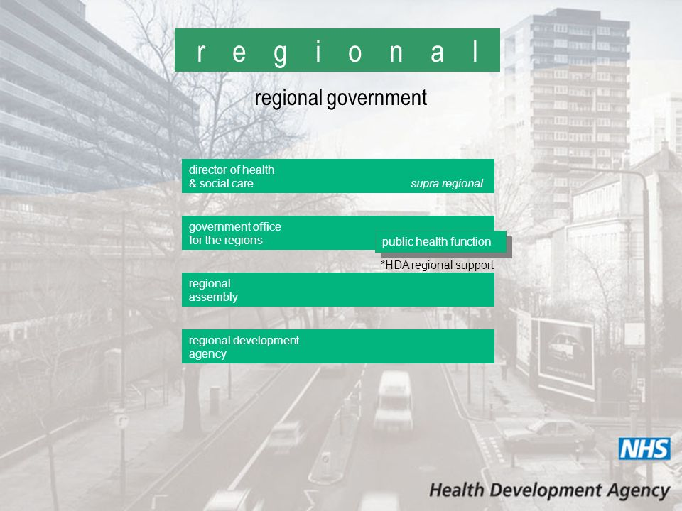 r e g i o n a l director of health & social care government office for the regions regional assembly regional development agency supra regional regional government public health function *HDA regional support