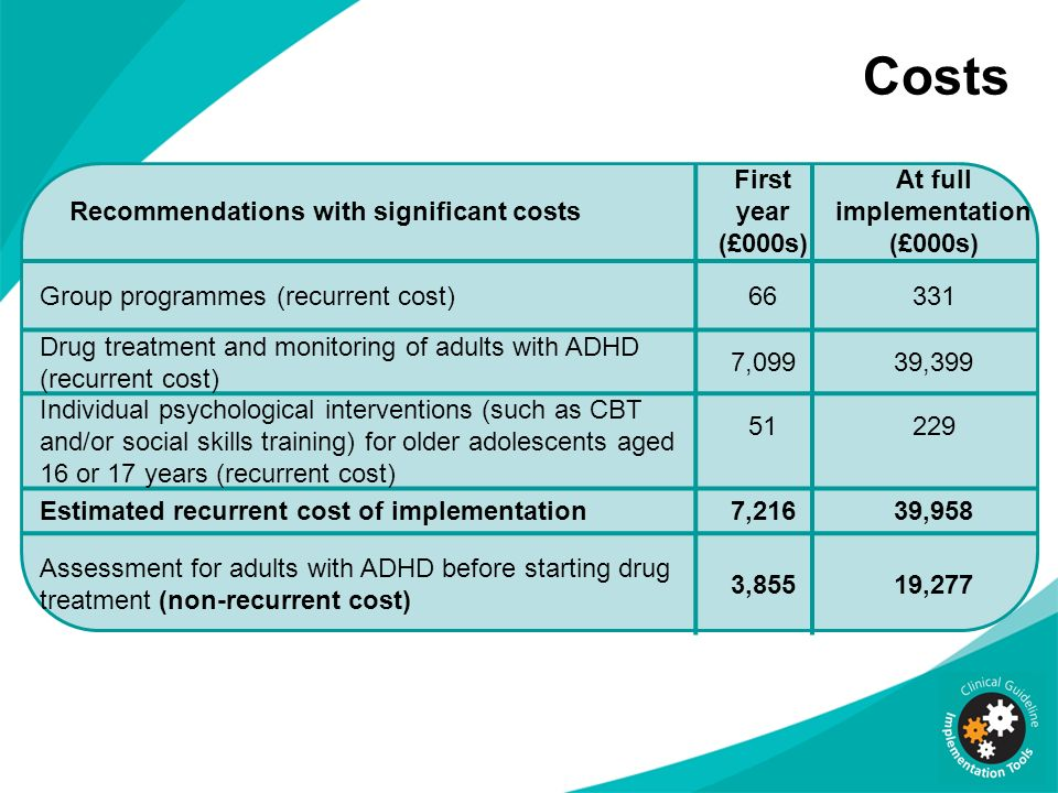 Costs Recommendations with significant costs First year (£000s) At full implementation (£000s) Group programmes (recurrent cost)66331 Drug treatment and monitoring of adults with ADHD (recurrent cost) 7,09939,399 Individual psychological interventions (such as CBT and/or social skills training) for older adolescents aged 16 or 17 years (recurrent cost) 51229 Estimated recurrent cost of implementation7,21639,958 Assessment for adults with ADHD before starting drug treatment (non-recurrent cost) 3,85519,277