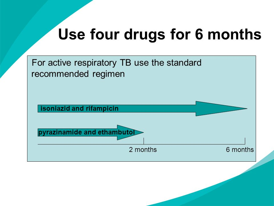 Use four drugs for 6 months For active respiratory TB use the standard recommended regimen 6 months2 months isoniazid and rifampicin pyrazinamide and ethambutol