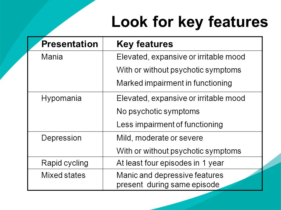 PresentationKey features ManiaElevated, expansive or irritable mood With or without psychotic symptoms Marked impairment in functioning HypomaniaEleva