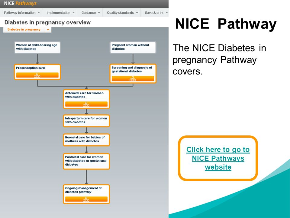 NICE Pathway The NICE Diabetes in pregnancy Pathway covers. Click here to go to NICE Pathways website