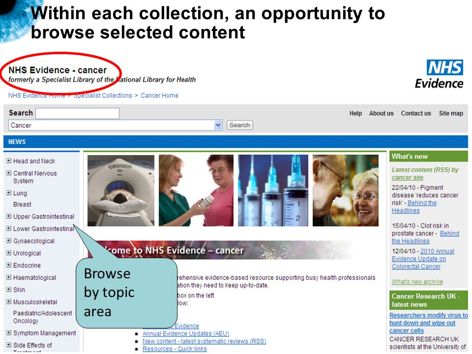 NHS Evidence – provided by NICE 14 Browse by topic area Within each collection, an opportunity to browse selected content