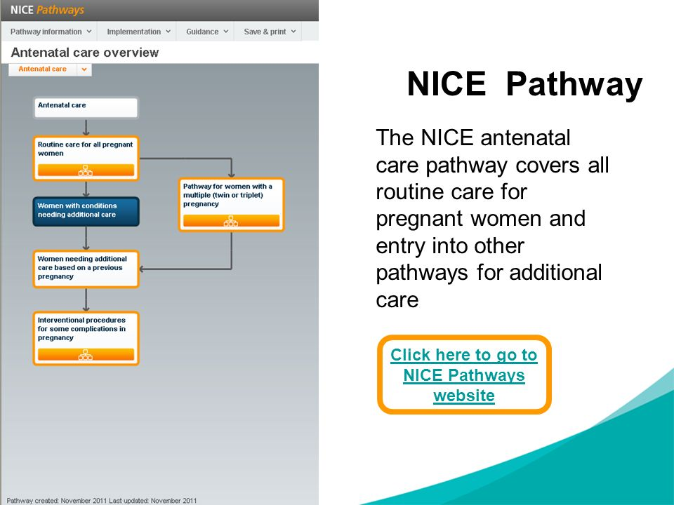 NICE Pathway The NICE antenatal care pathway covers all routine care for pregnant women and entry into other pathways for additional care Click here t