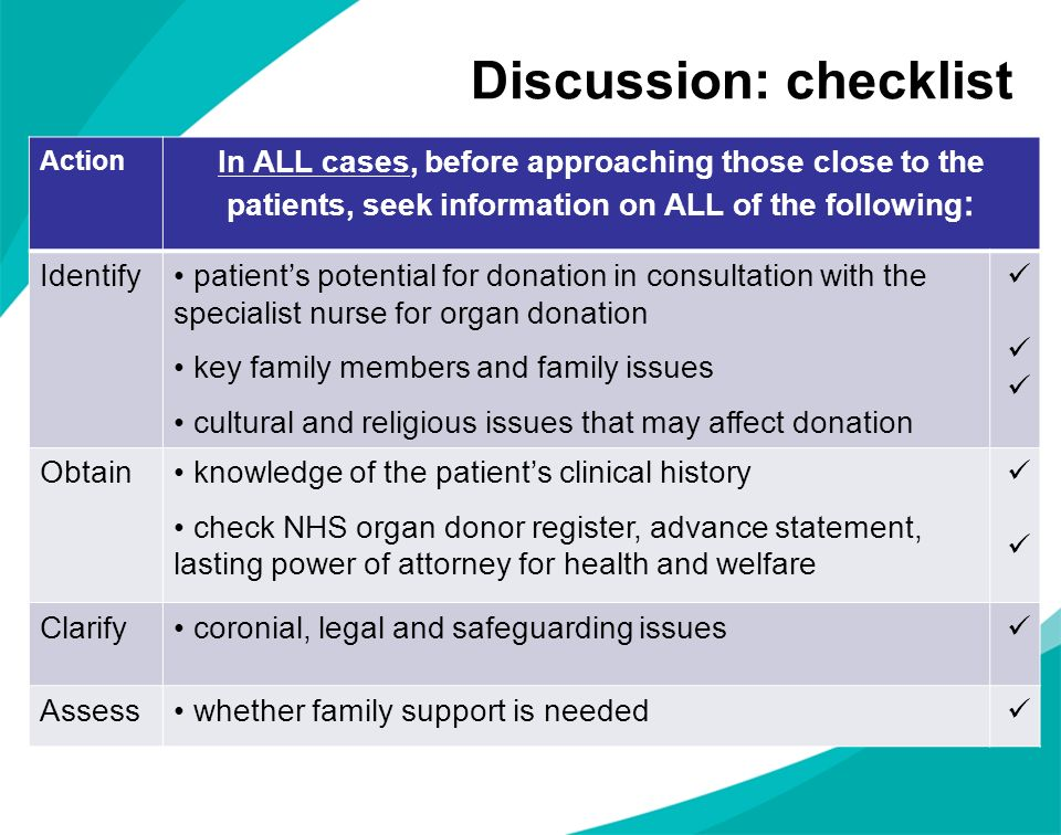 Discussion: checklist Action In ALL cases, before approaching those close to the patients, seek information on ALL of the following : Identify patient