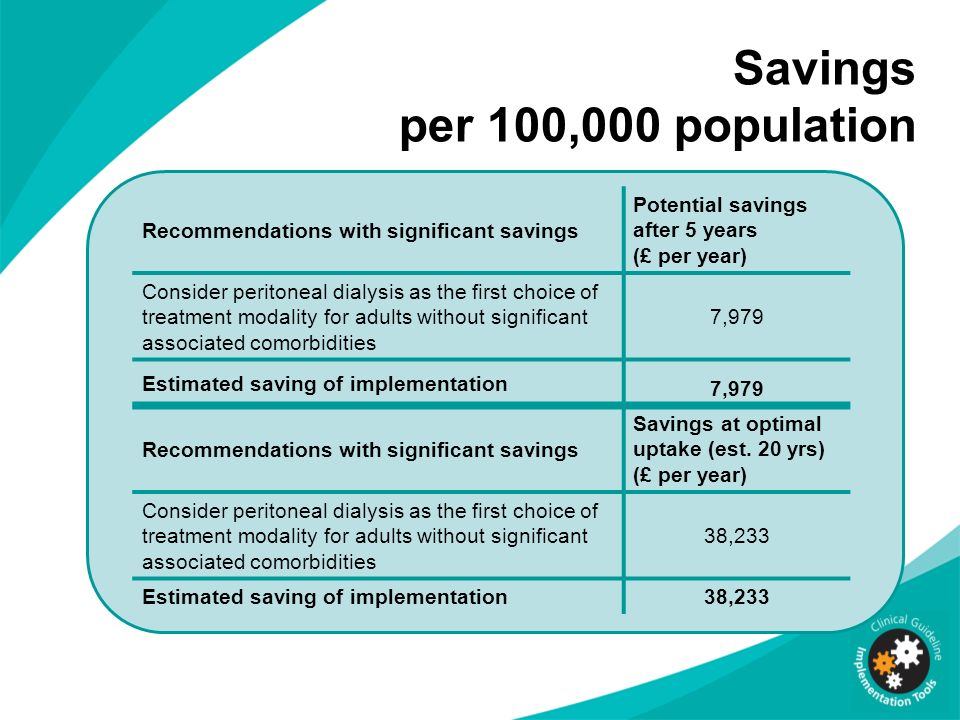 Savings per 100,000 population Recommendations with significant savings Potential savings after 5 years (£ per year) Consider peritoneal dialysis as t