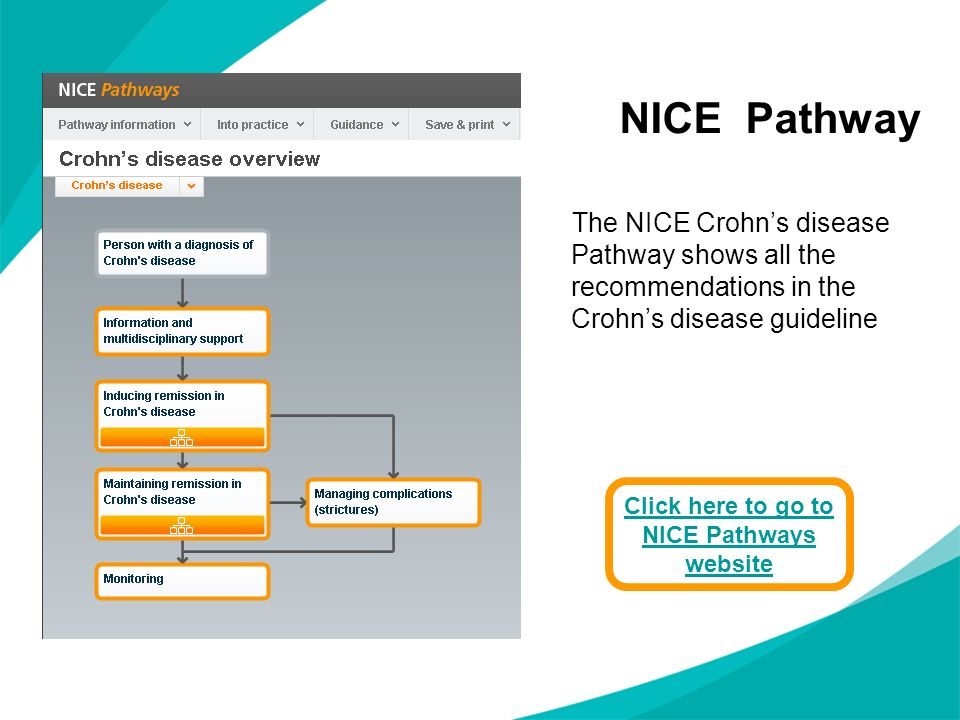 NICE Pathway The NICE Crohns disease Pathway shows all the recommendations in the Crohns disease guideline Click here to go to NICE Pathways website