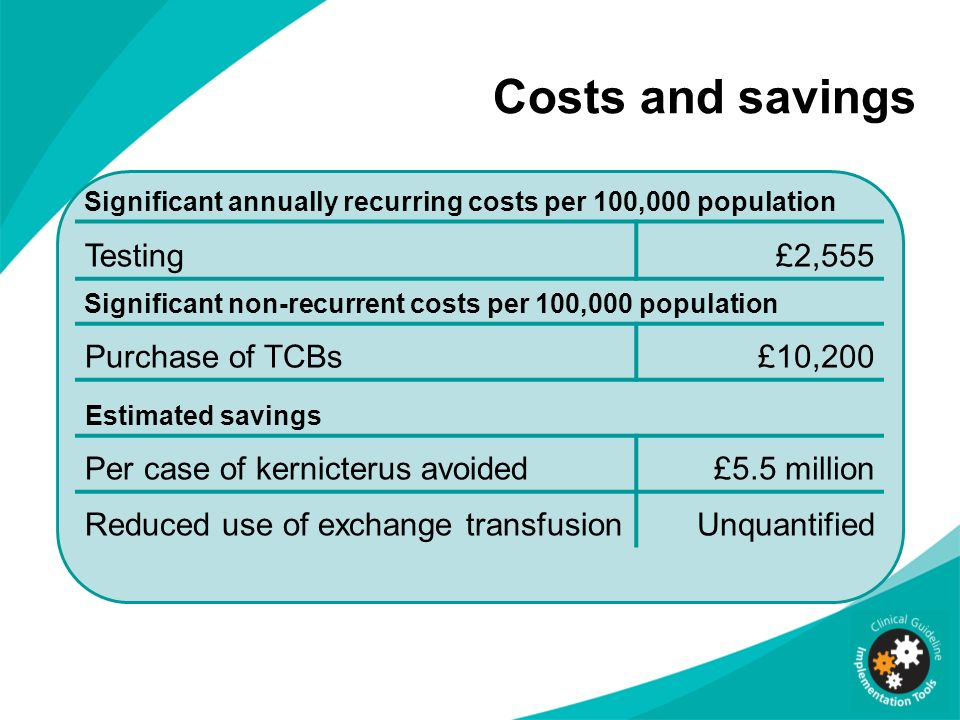Costs and savings Significant annually recurring costs per 100,000 population Testing£2,555 Significant non-recurrent costs per 100,000 population Pur