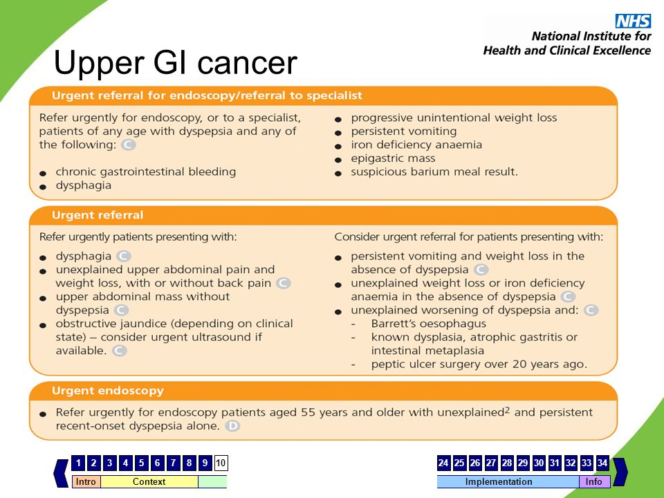 Intro Context Cancer guidance – key differencesImplementation 123456789101112131415161718192021222324252627 Info 28293031323334 Upper GI cancer 10