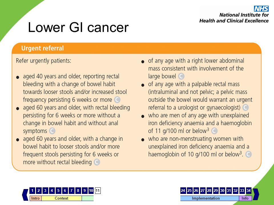 Intro Context Cancer guidance – key differencesImplementation 123456789101112131415161718192021222324252627 Info 28293031323334 Lower GI cancer 11