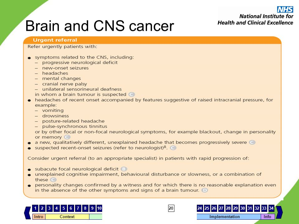 Intro Context Cancer guidance – key differencesImplementation 123456789101112131415161718192021222324252627 Info 28293031323334 Brain and CNS cancer 2