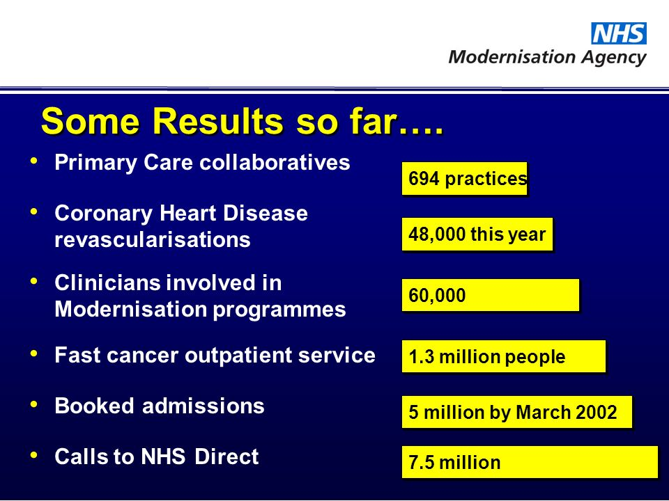 Primary Care Collaborative Access to primary care, reducing waiting times GP practice reduces waiting time from 7 days to zero days to see a GP and 11 days to 2 days to see a nurse Primary Care - secondary prevention of Coronary Heart Disease 5 month wait reduced to 5 weeks Cancer Collaborative North Hampshire Hospital Trust - CT Scan wait down from 20 days to 2 days