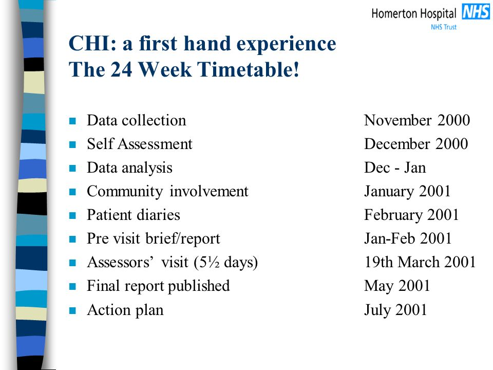 CHI: a first hand experience The 24 Week Timetable! n Data collection November 2000 n Self AssessmentDecember 2000 n Data analysisDec - Jan n Communit
