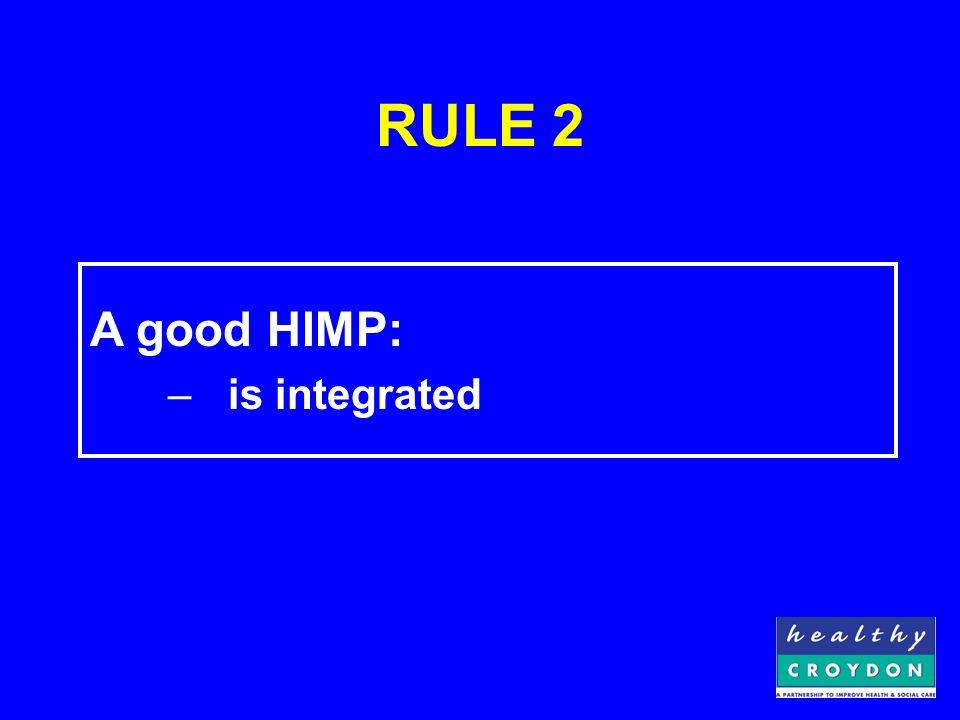 HIMP CYCLE HIMP Action Plans Monitor