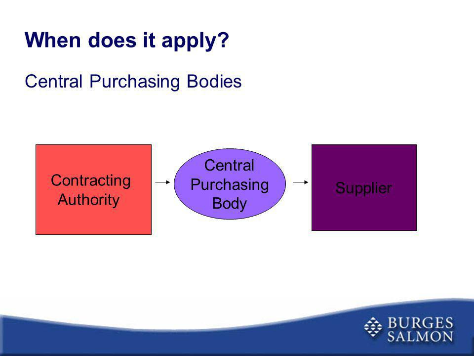 When does it apply? Central Purchasing Bodies Supplier Contracting Authority Central Purchasing Body