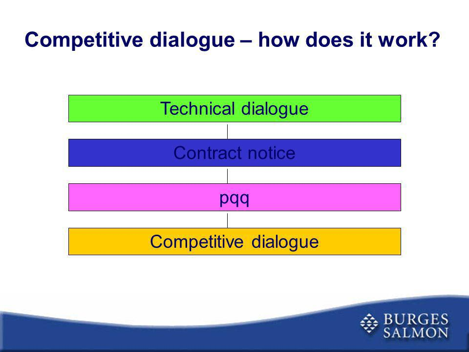 Competitive dialogue – how does it work? Technical dialogue Contract notice pqq Competitive dialogue