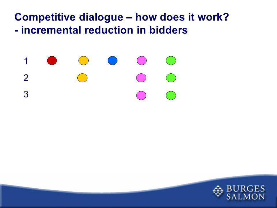 Competitive dialogue – how does it work? - incremental reduction in bidders 123123